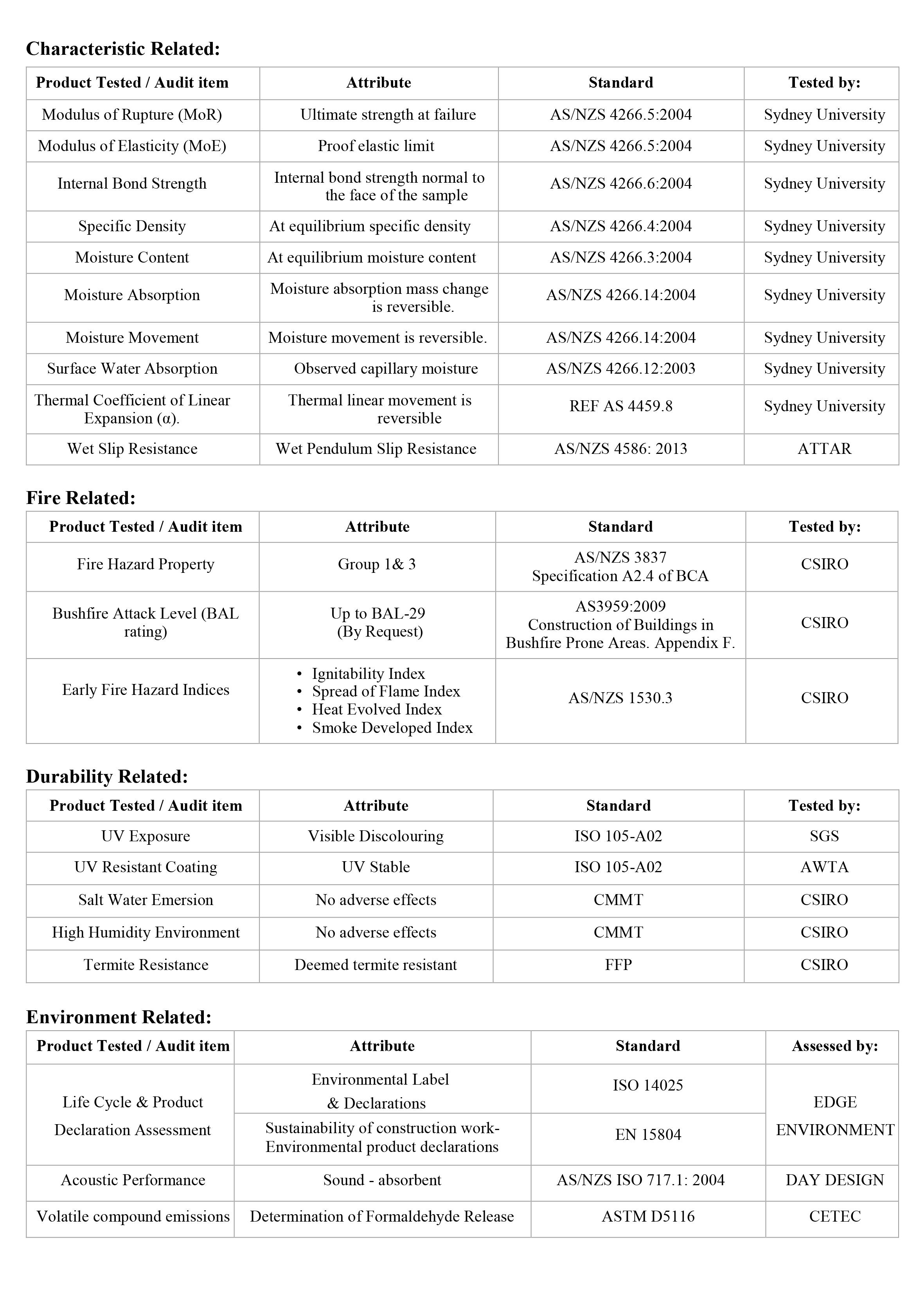 Innowood-Verification Report-2016V3